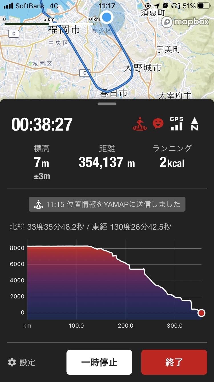 ふと思い立ち、岡山県あたりからYAMAP記録とってみるw<br> すげー、8000m上空から一気に下降してるw